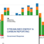 Streamlined Energy and Carbon Reporting (SECR) Framework