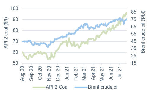 Commodity price movements Oil and coal 30 July 2021